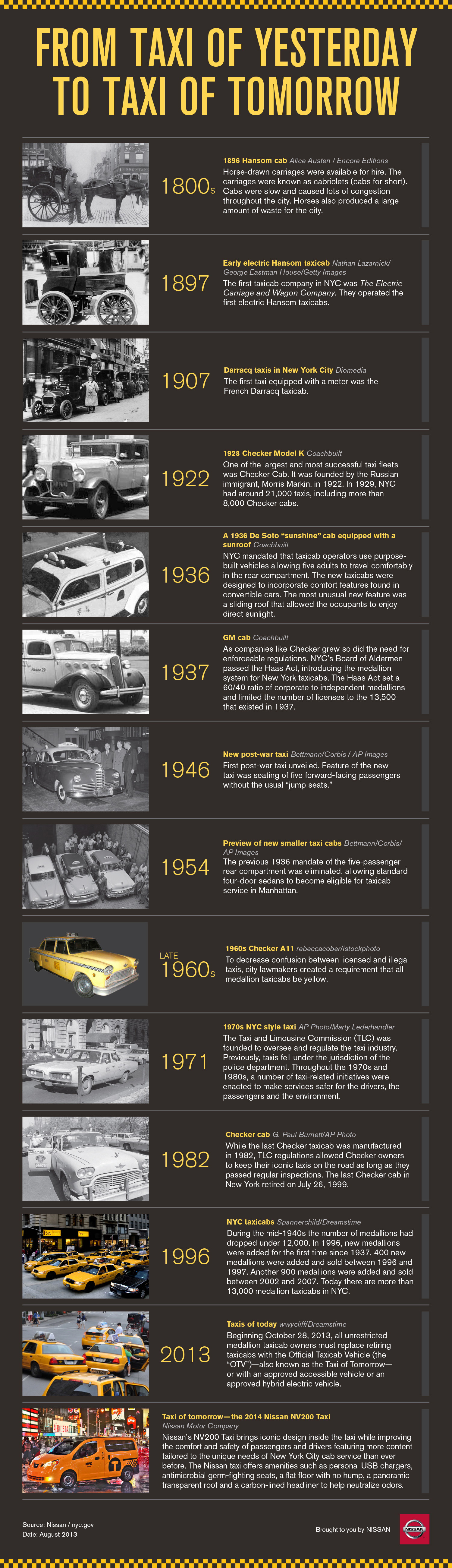 INFOGRAPHIC: From Taxi of Yesterday to Taxi of Tomorrow